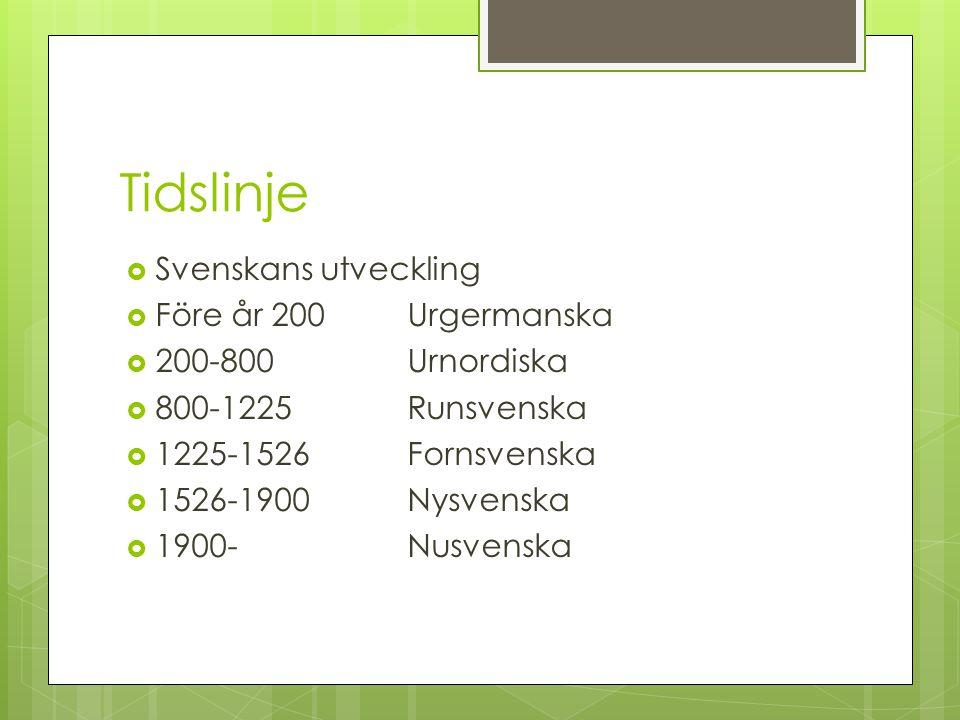 Tidslinje Svenskans utveckling Före år 200 Urgermanska