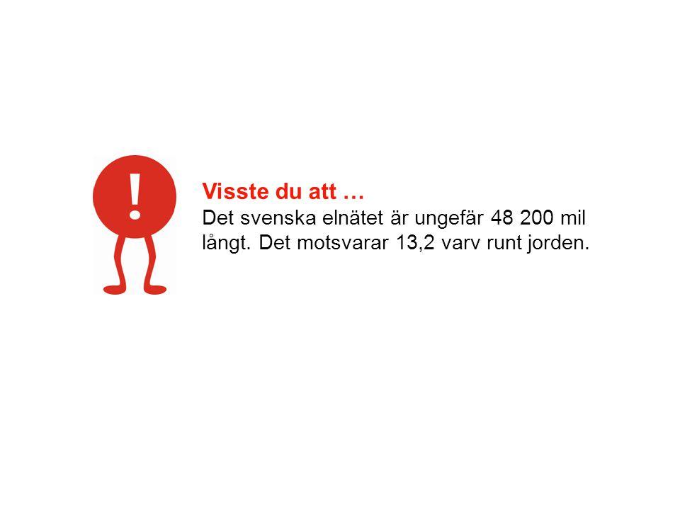 Visste du att … Det svenska elnätet är ungefär 48 200 mil långt.