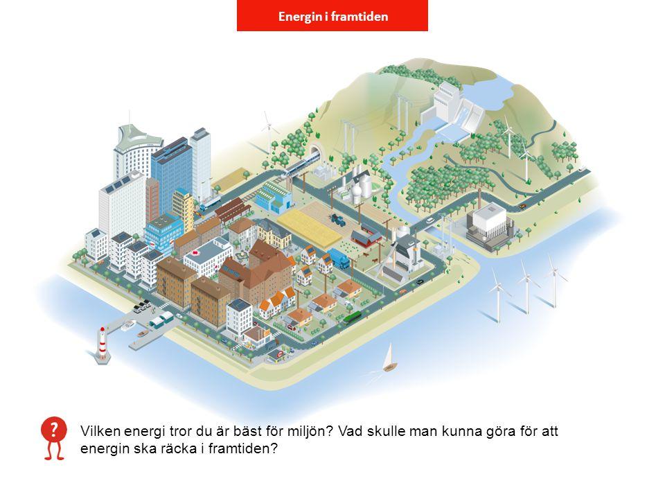 Energin i framtiden Vilken energi tror du är bäst för miljön.