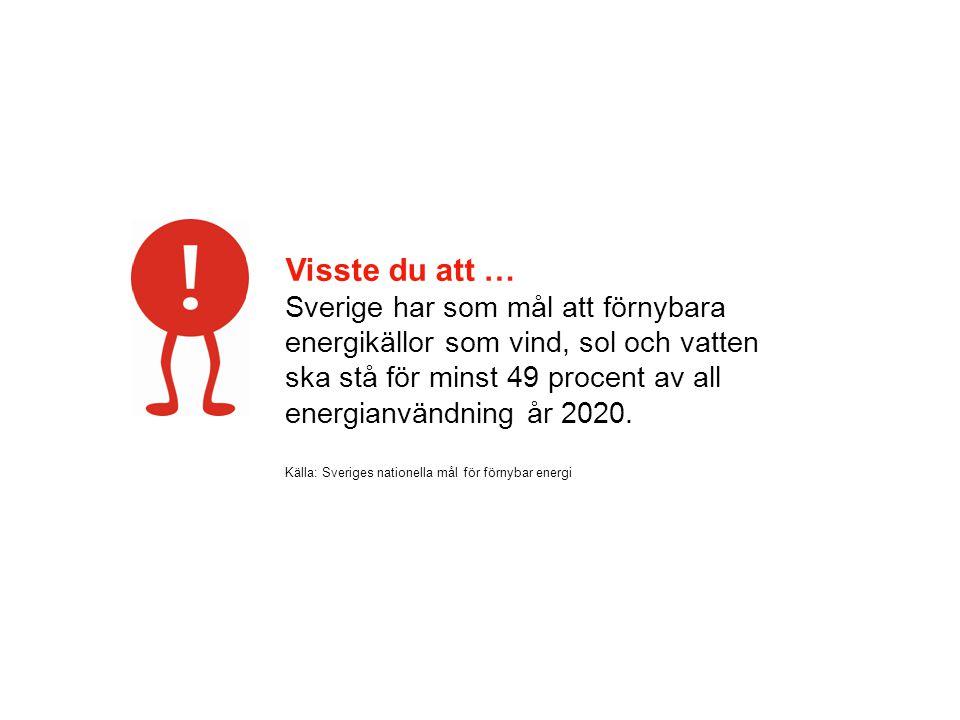 Visste du att … Sverige har som mål att förnybara energikällor som vind, sol och vatten ska stå för minst 49 procent av all energianvändning år 2020.
