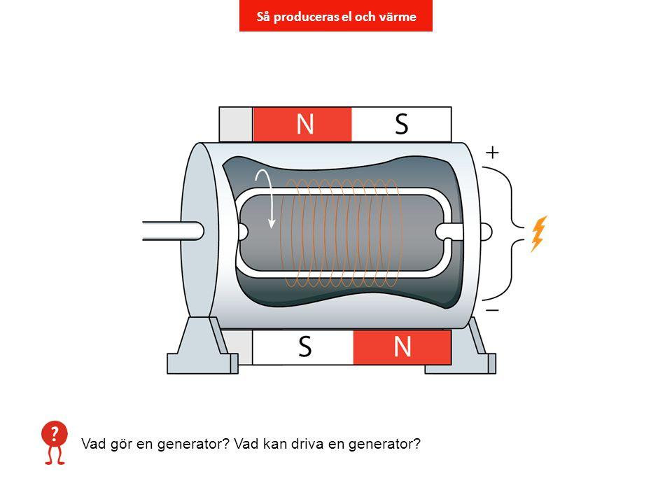 Så produceras el och värme