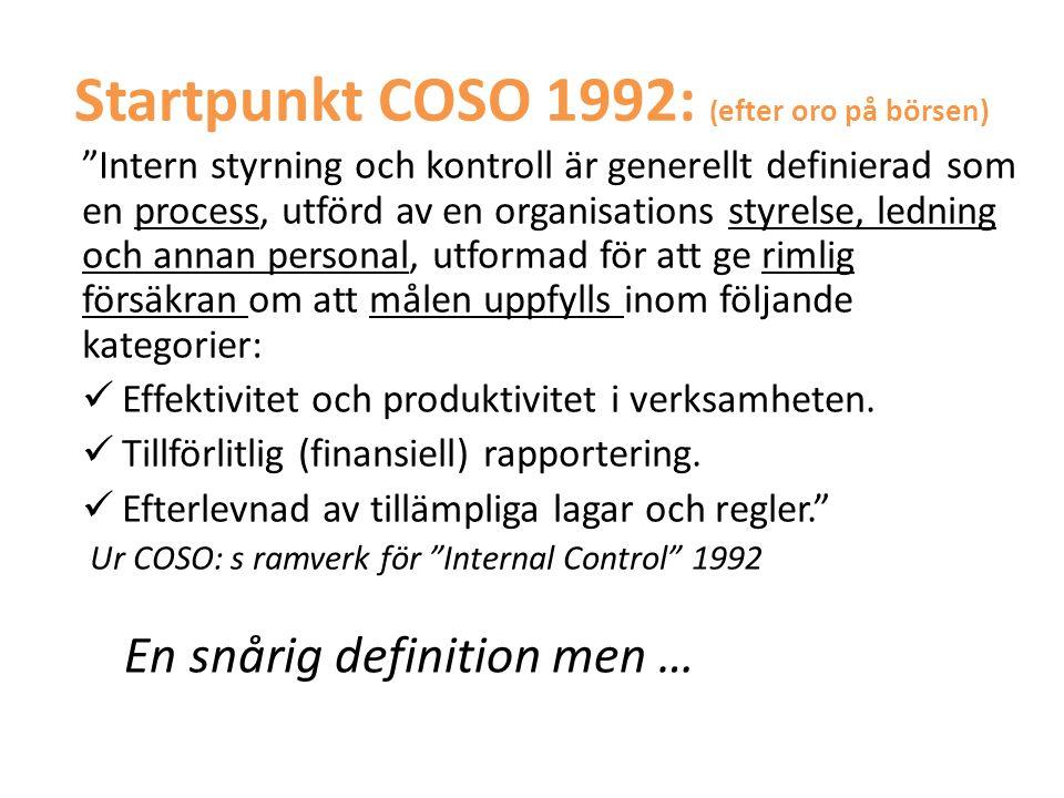 Startpunkt COSO 1992: (efter oro på börsen)