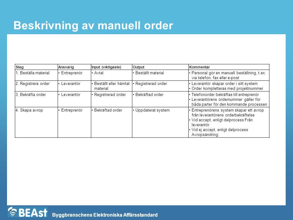 Beskrivning av manuell order