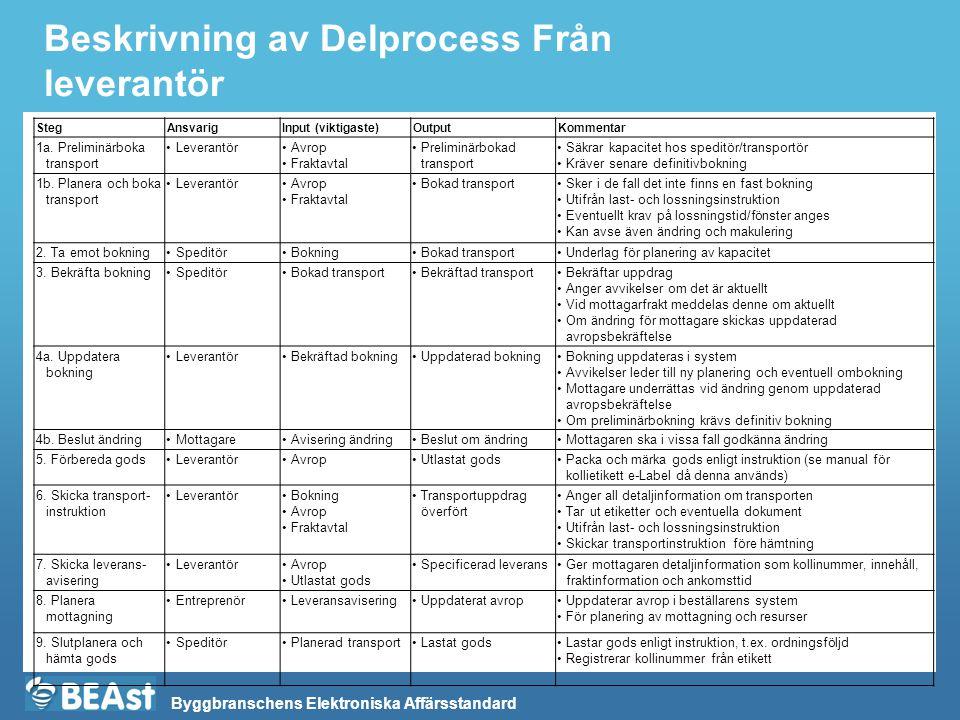 Beskrivning av Delprocess Från leverantör