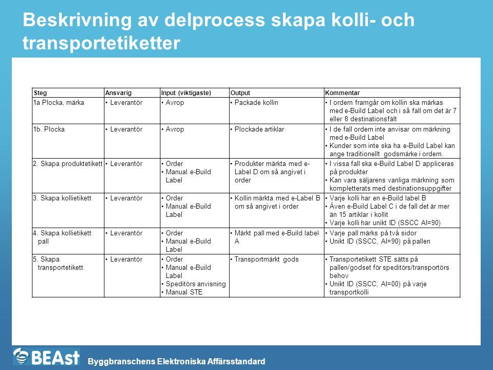 Beskrivning av delprocess skapa kolli- och transportetiketter