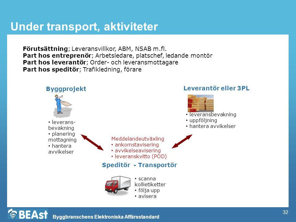 Under transport, aktiviteter