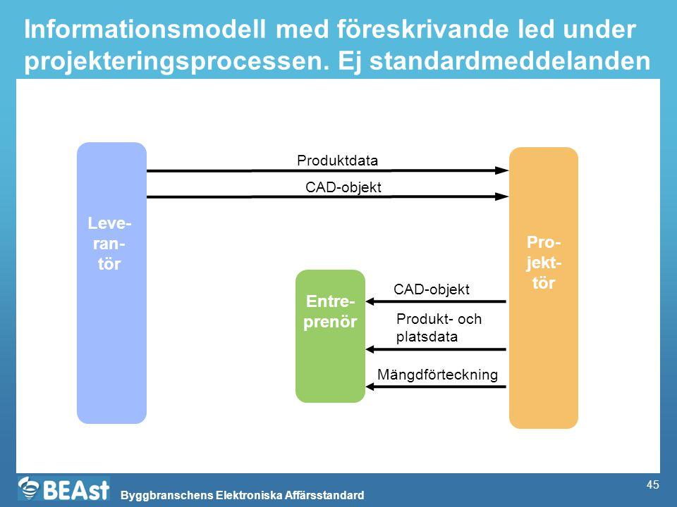 Informationsmodell med föreskrivande led under projekteringsprocessen