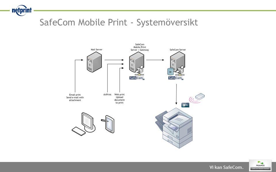 SafeCom Mobile Print - Systemöversikt