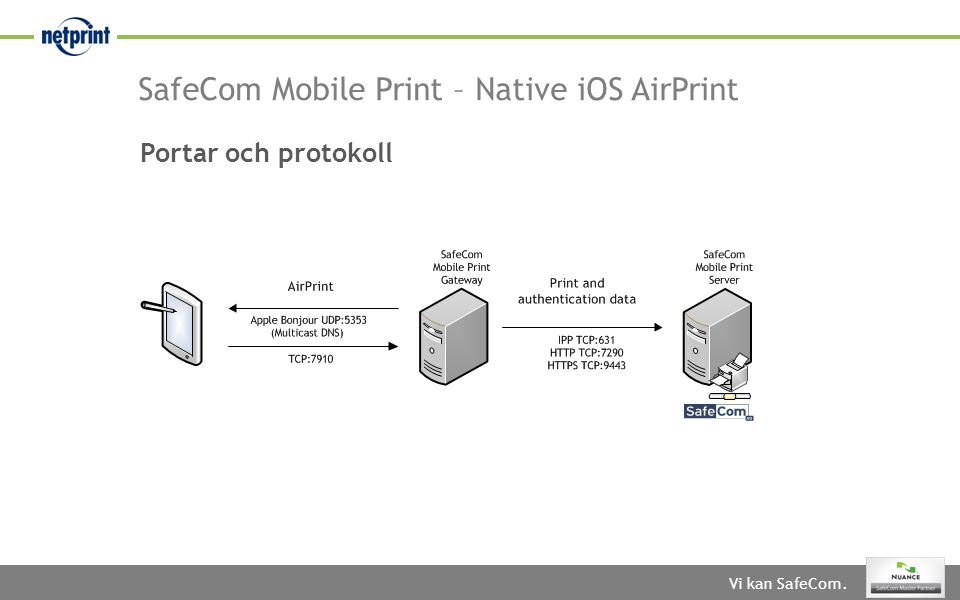 SafeCom Mobile Print – Native iOS AirPrint