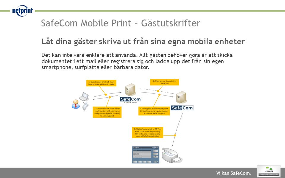 SafeCom Mobile Print – Gästutskrifter