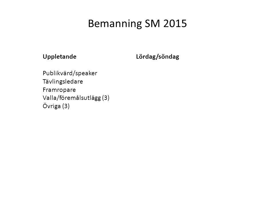 Bemanning SM 2015 Uppletande Publikvärd/speaker Tävlingsledare