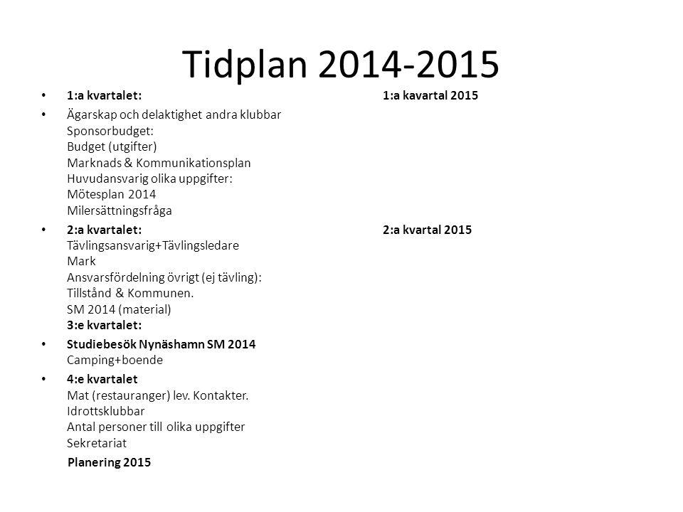 Tidplan 2014-2015 1:a kvartalet: 1:a kavartal 2015