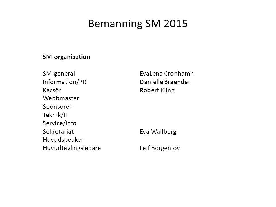 Bemanning SM 2015 SM-organisation SM-general Information/PR Kassör