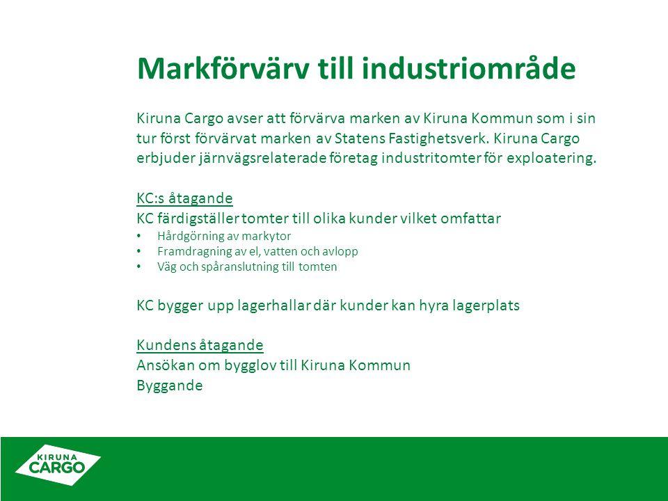 Markförvärv till industriområde