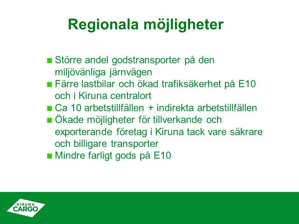 Regionala möjligheter