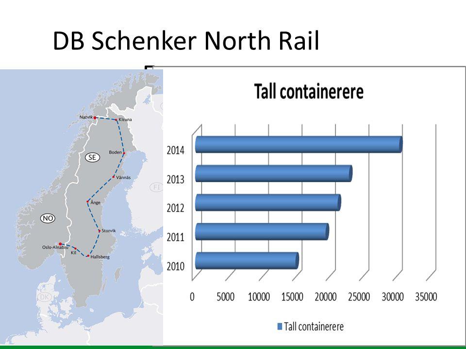 DB Schenker North Rail Express 2011 – 2013