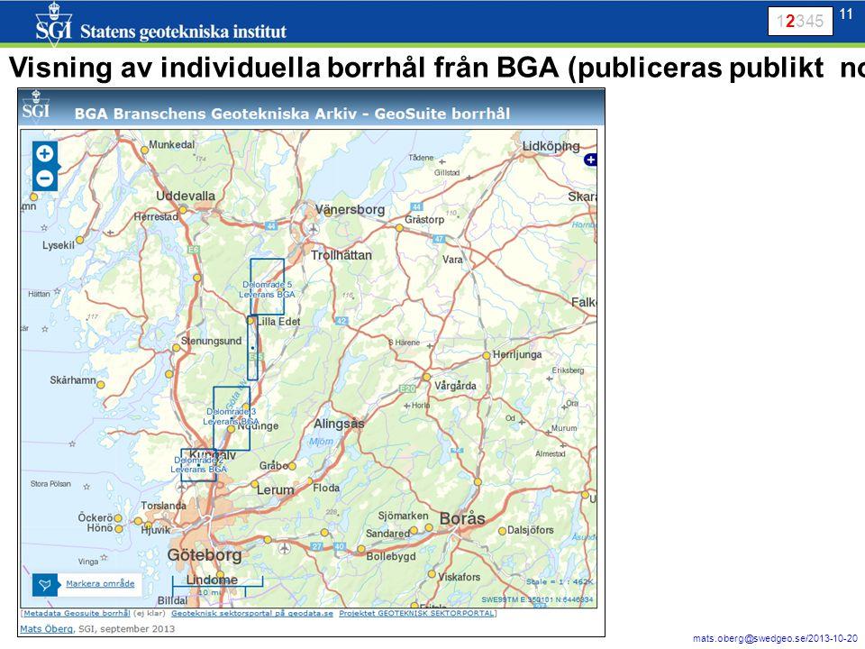 Visning av individuella borrhål från BGA (publiceras publikt nov 2013)