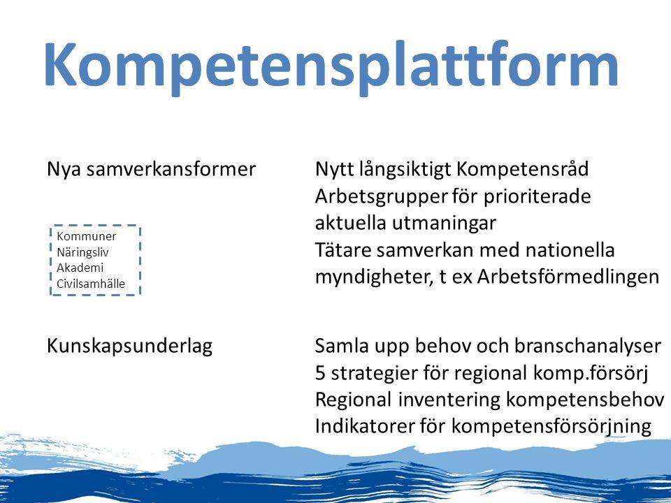 Kompetensplattform Nya samverkansformer Nytt långsiktigt Kompetensråd