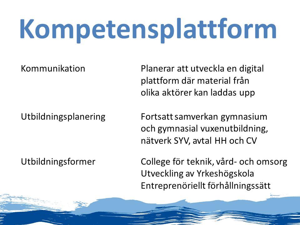 Kompetensplattform Kommunikation Planerar att utveckla en digital