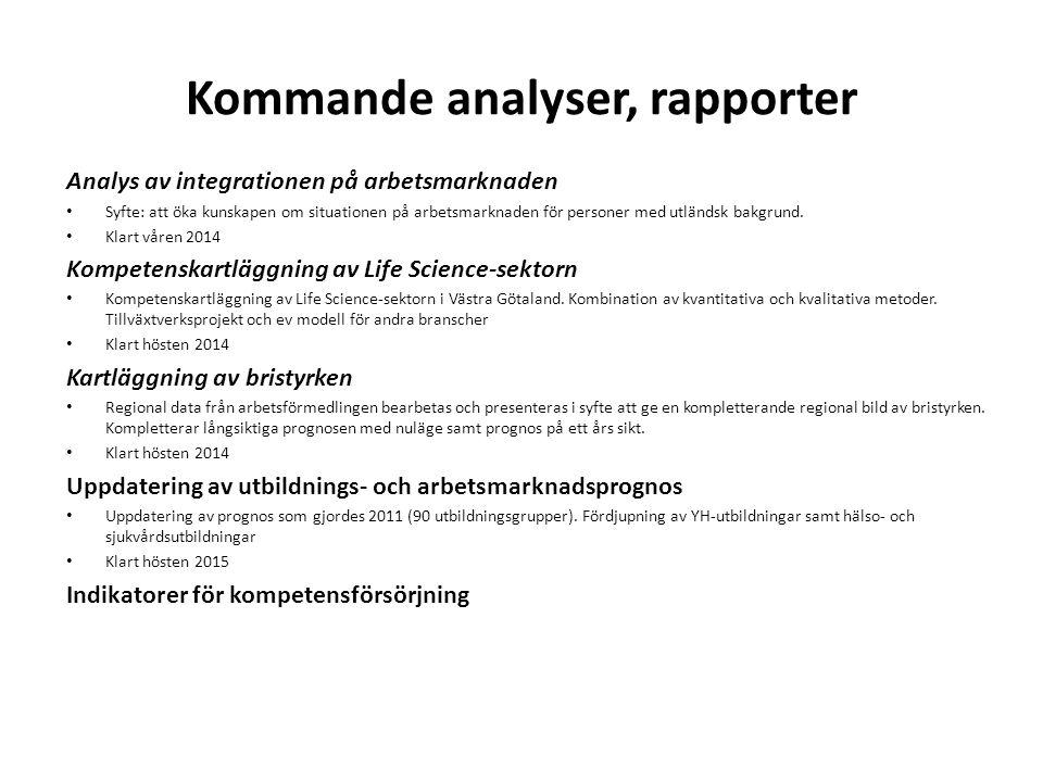 Kommande analyser, rapporter