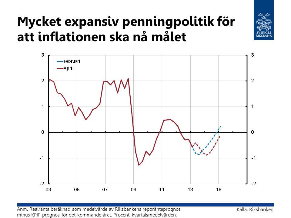 Mycket expansiv penningpolitik för att inflationen ska nå målet