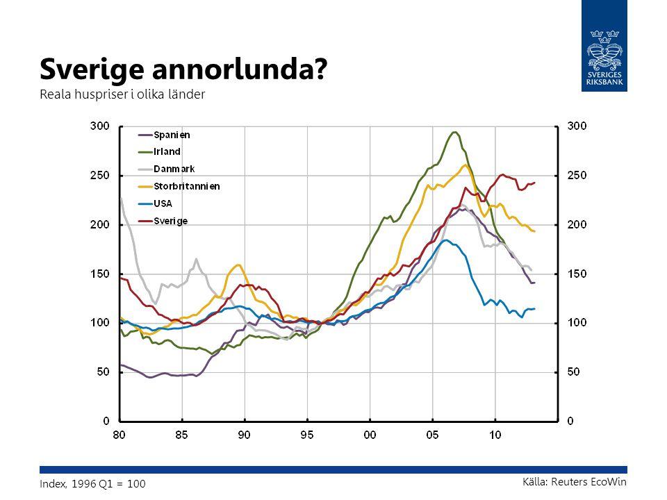 Sverige annorlunda Reala huspriser i olika länder