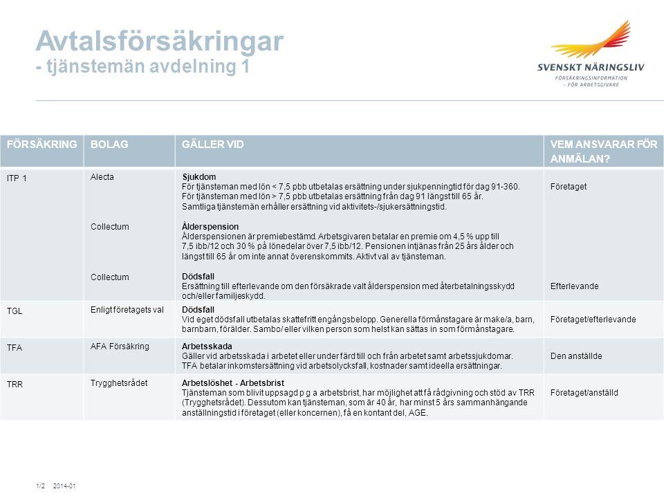 Avtalsförsäkringar - tjänstemän avdelning 1