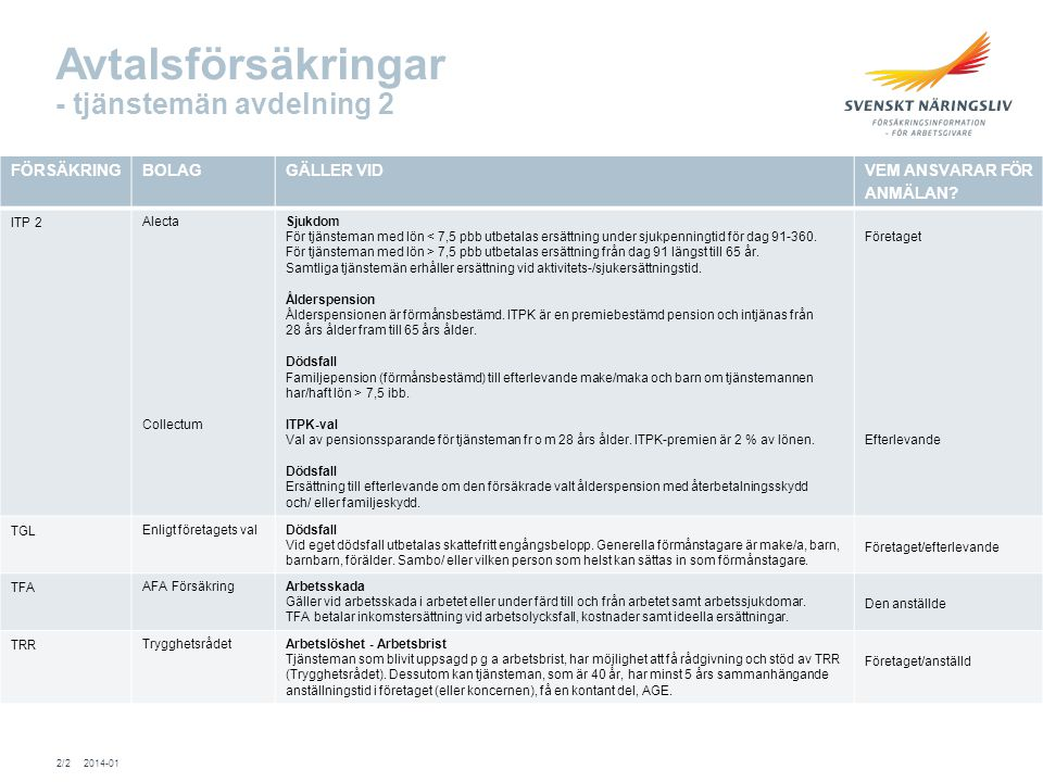 Avtalsförsäkringar - tjänstemän avdelning 2