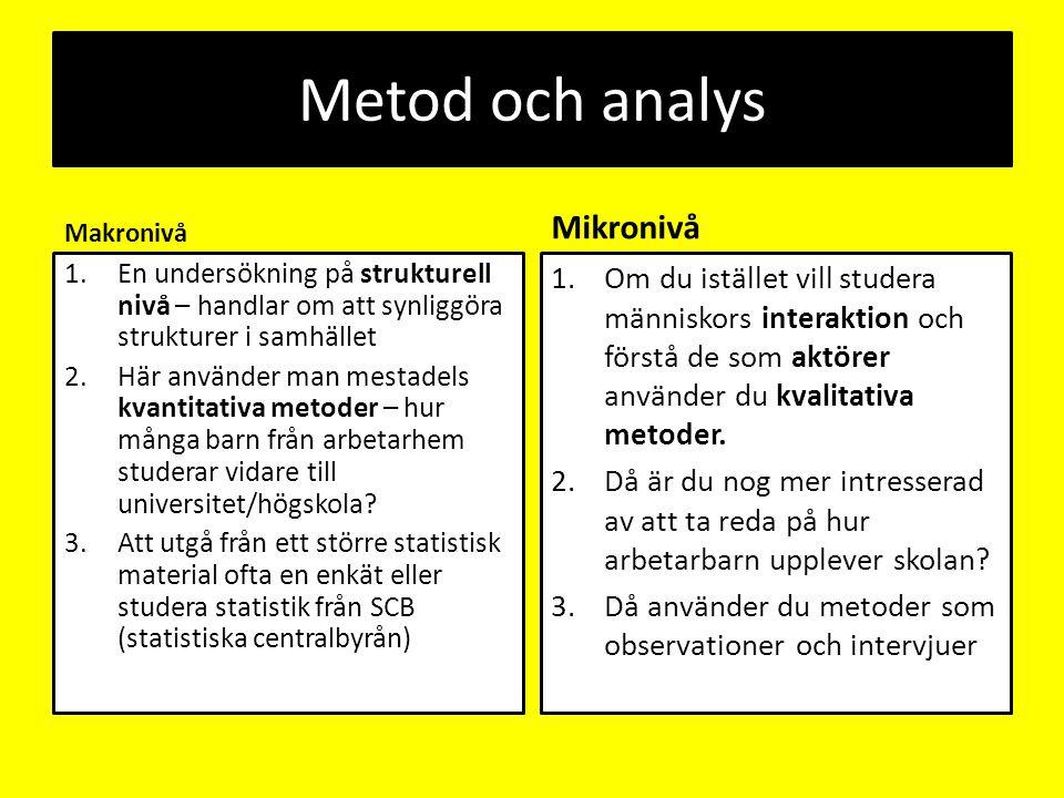 Metod och analys Mikronivå