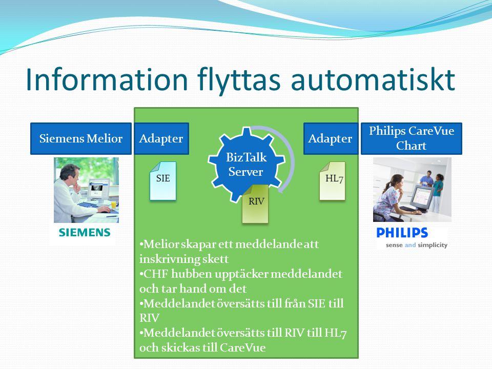 Information flyttas automatiskt