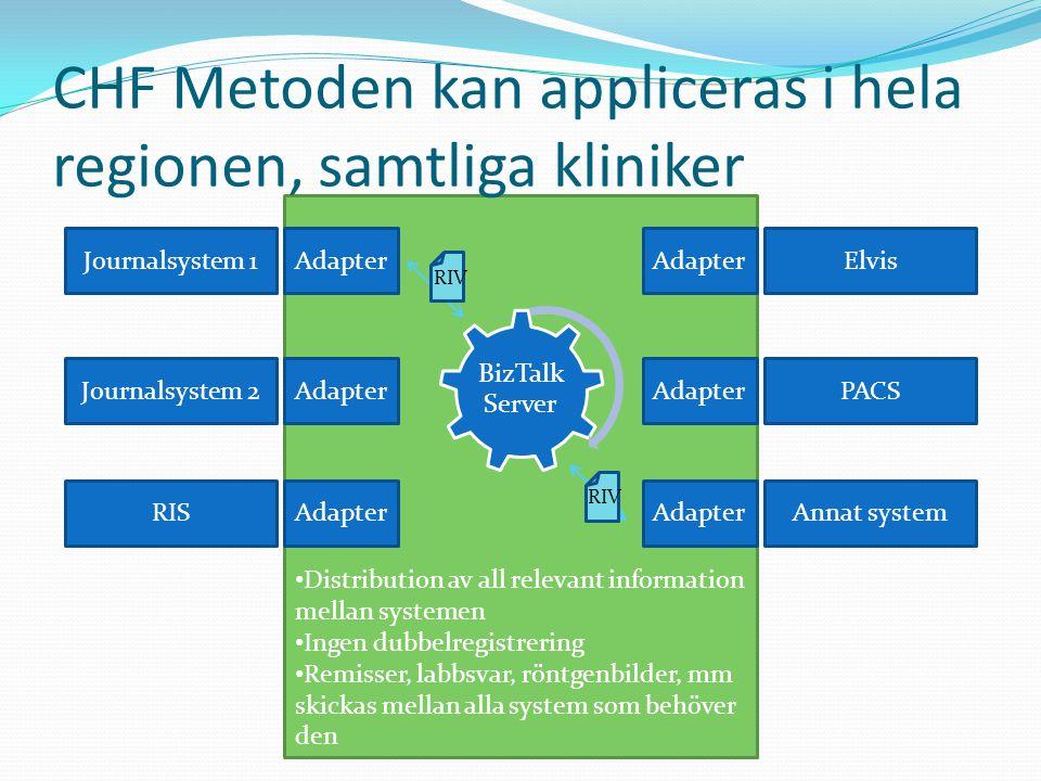CHF Metoden kan appliceras i hela regionen, samtliga kliniker