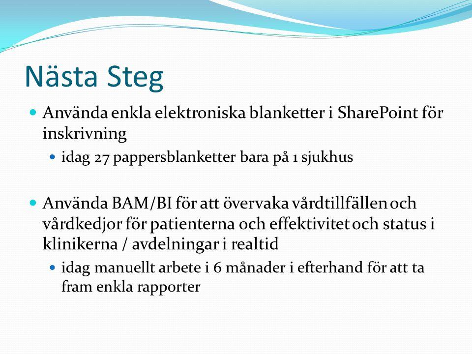 Nästa Steg Använda enkla elektroniska blanketter i SharePoint för inskrivning. idag 27 pappersblanketter bara på 1 sjukhus.