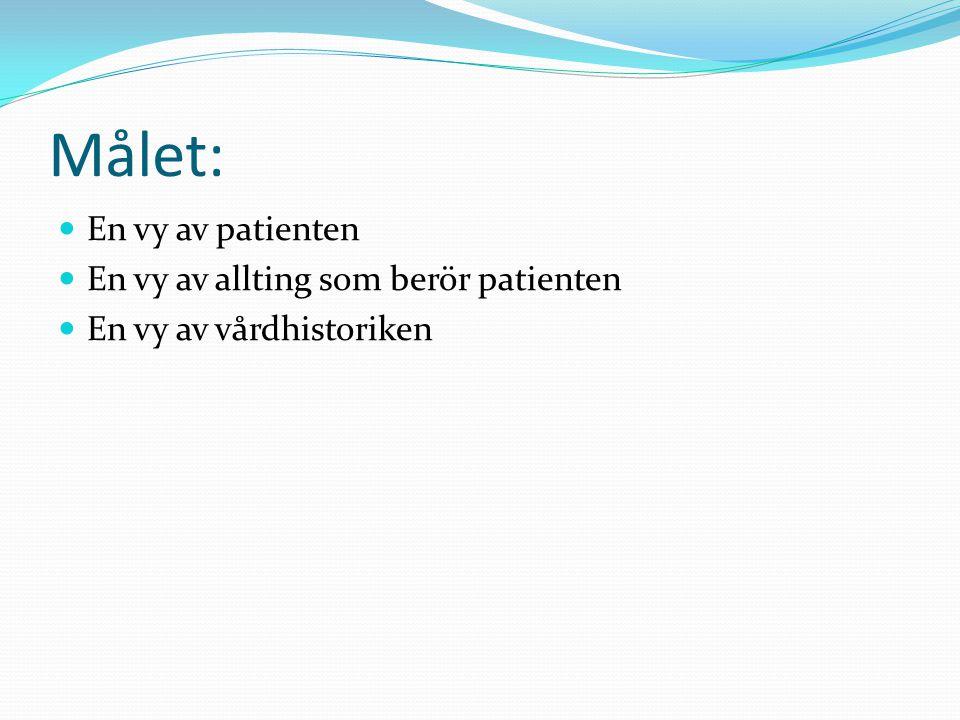 Målet: En vy av patienten En vy av allting som berör patienten
