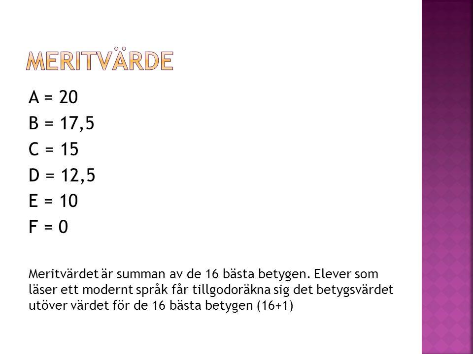 Meritvärde A = 20 B = 17,5 C = 15 D = 12,5 E = 10 F = 0