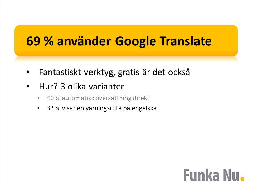 69 % använder Google Translate