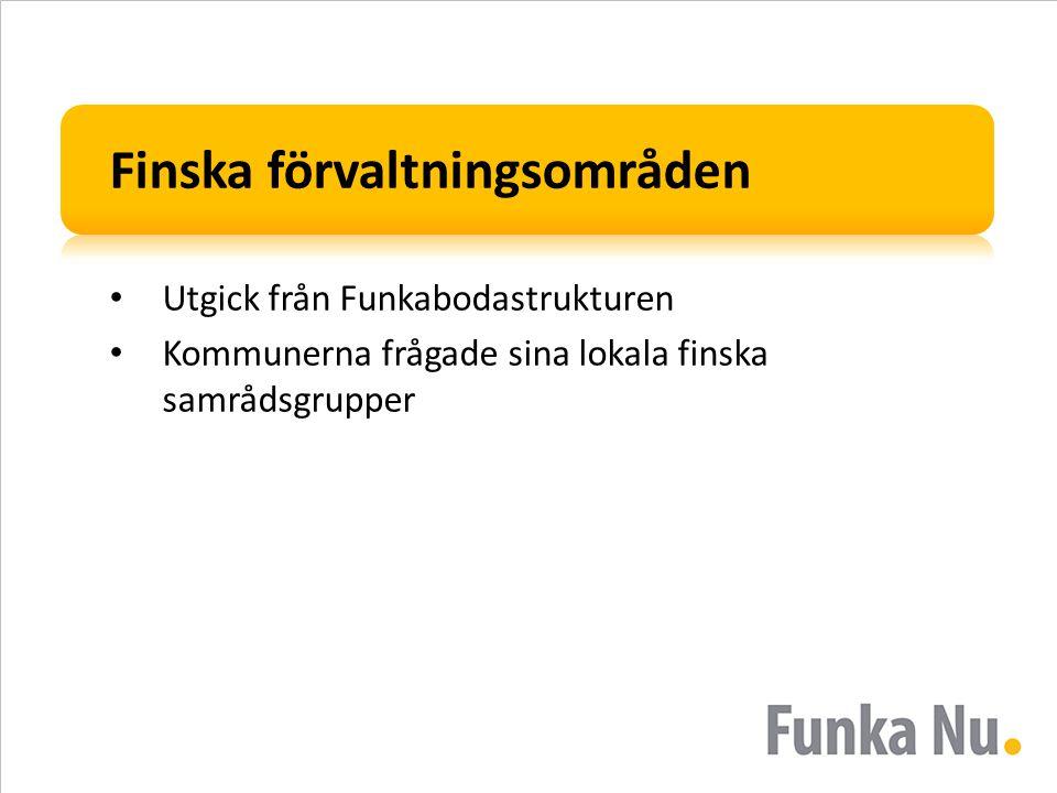 Finska förvaltningsområden