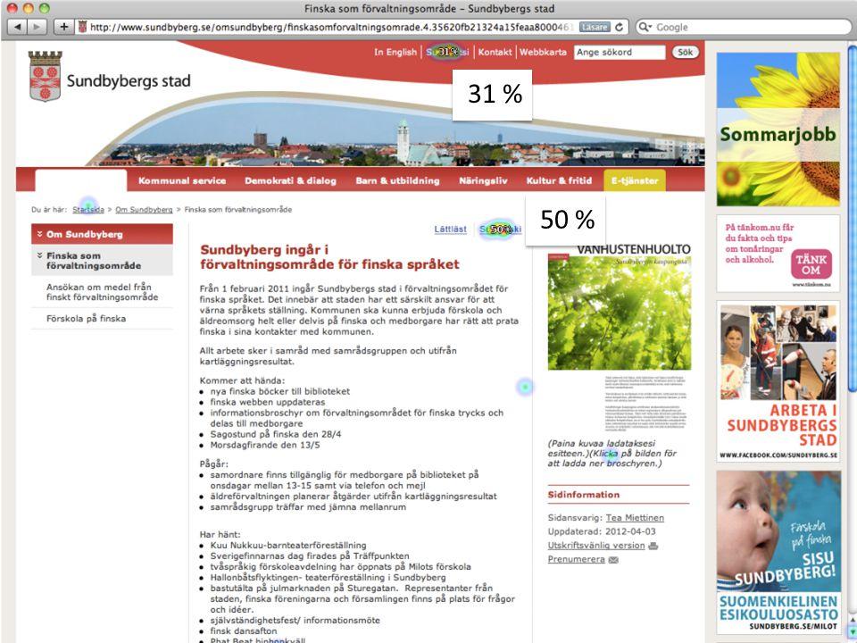 31 % 50 % Gjorde användningstest där användare ombads att växta språket till finska för artikeln.