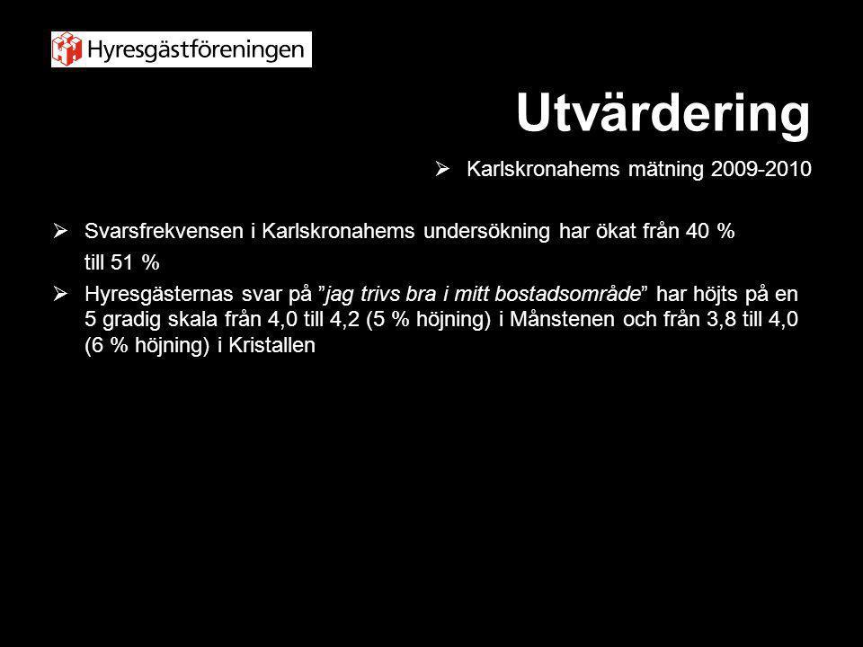 Utvärdering Karlskronahems mätning 2009-2010