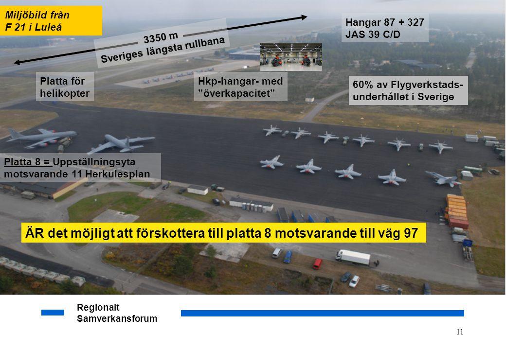 Sveriges längsta rullbana