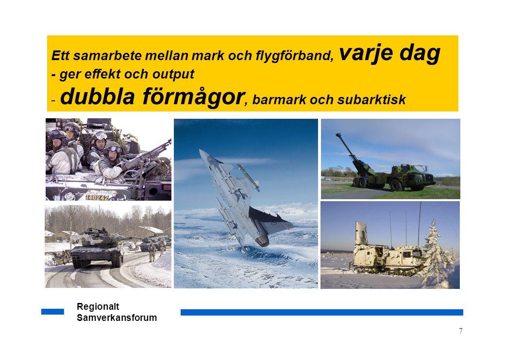 Ett samarbete mellan mark och flygförband, varje dag
