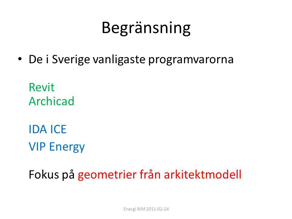 Begränsning De i Sverige vanligaste programvarorna Revit Archicad IDA ICE. VIP Energy Fokus på geometrier från arkitektmodell.