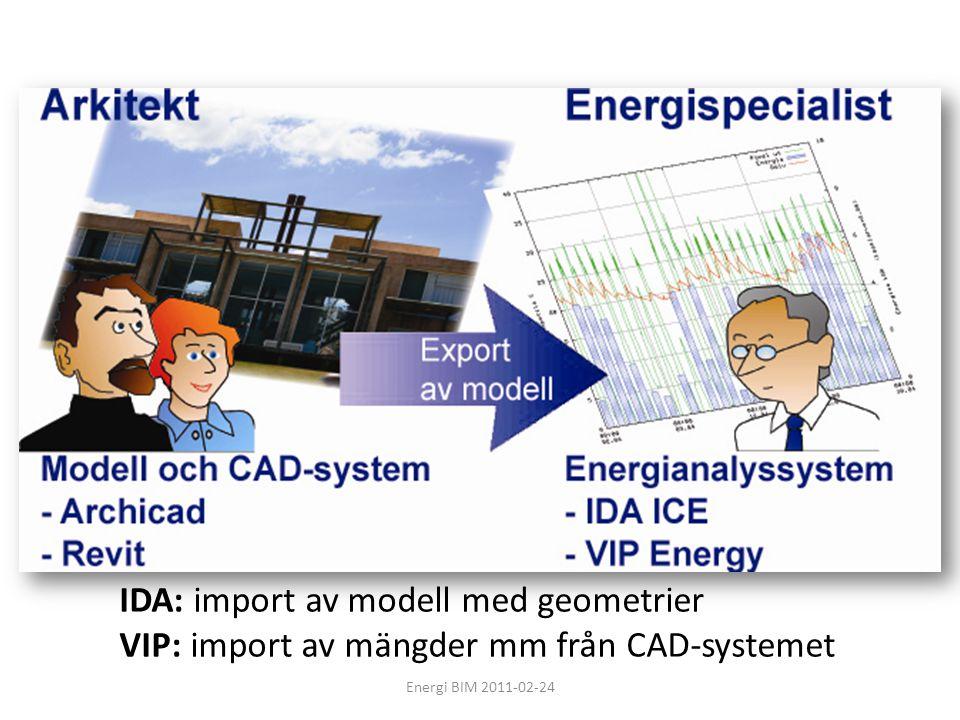 IDA: import av modell med geometrier VIP: import av mängder mm från CAD-systemet