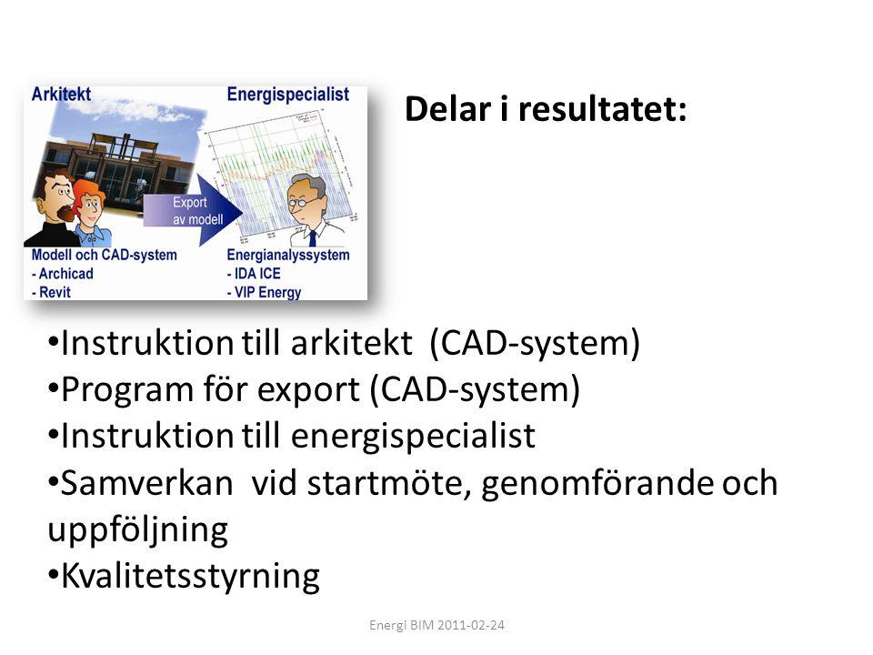 Instruktion till arkitekt (CAD-system) Program för export (CAD-system)