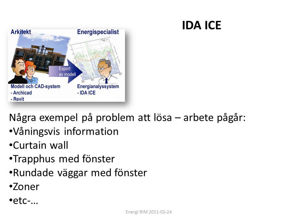 IDA ICE Några exempel på problem att lösa – arbete pågår: