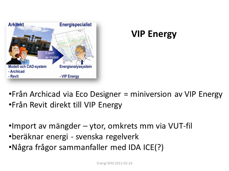 VIP Energy Från Archicad via Eco Designer = miniversion av VIP Energy