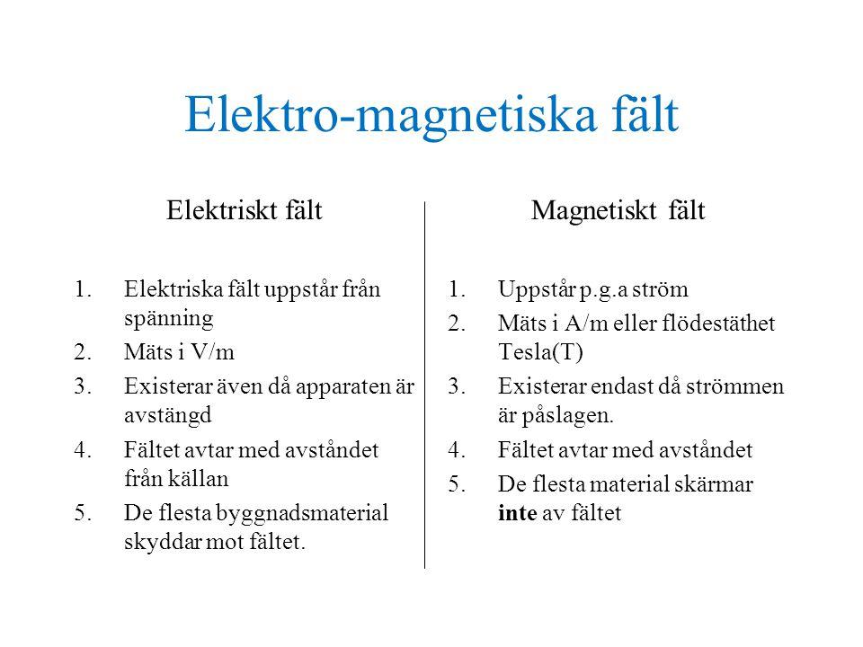 Elektro-magnetiska fält