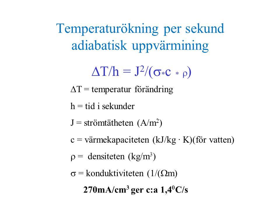 Temperaturökning per sekund adiabatisk uppvärmining