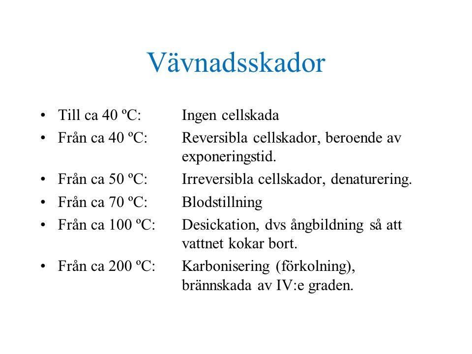Vävnadsskador Till ca 40 ºC: Ingen cellskada