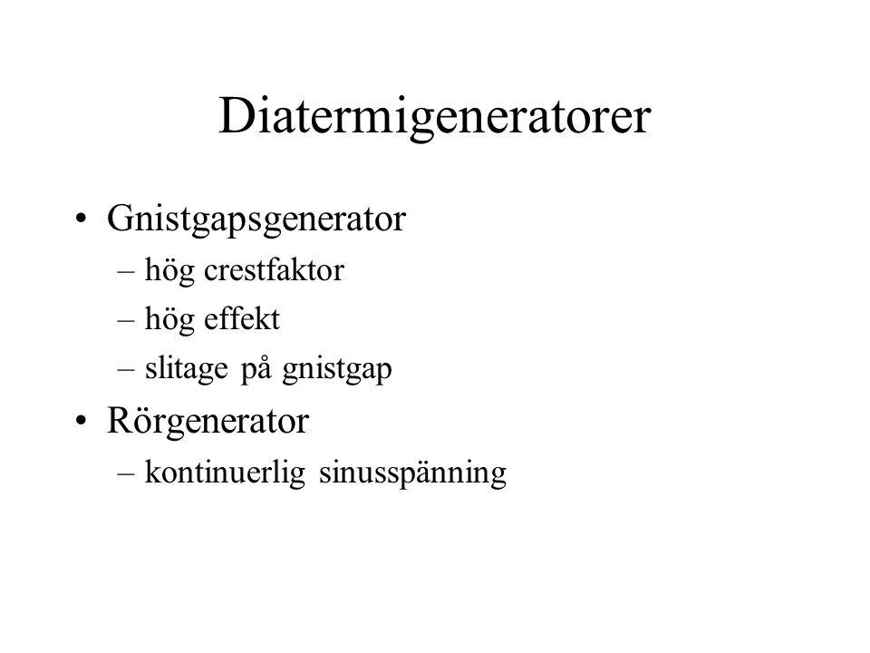 Diatermigeneratorer Gnistgapsgenerator Rörgenerator hög crestfaktor