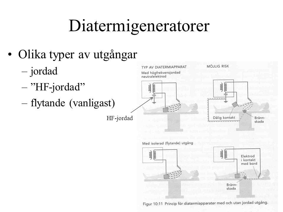 Diatermigeneratorer Olika typer av utgångar jordad HF-jordad